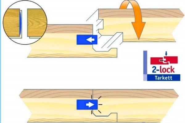 Технология замка T-Lock