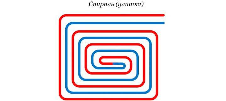 Схема укладки водяного теплого пола - спираль (улитка)