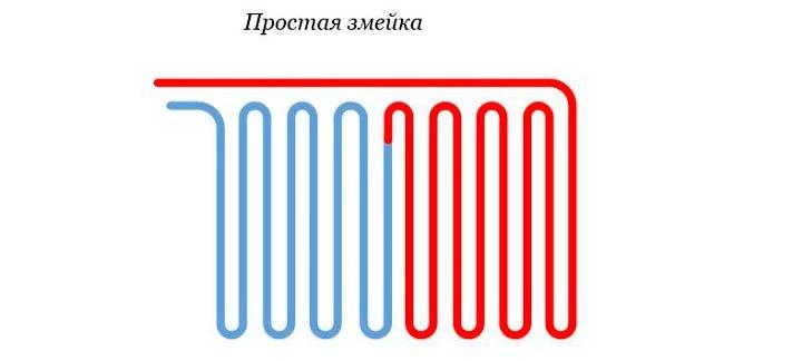Схема укладки водяного теплого пола - змейка