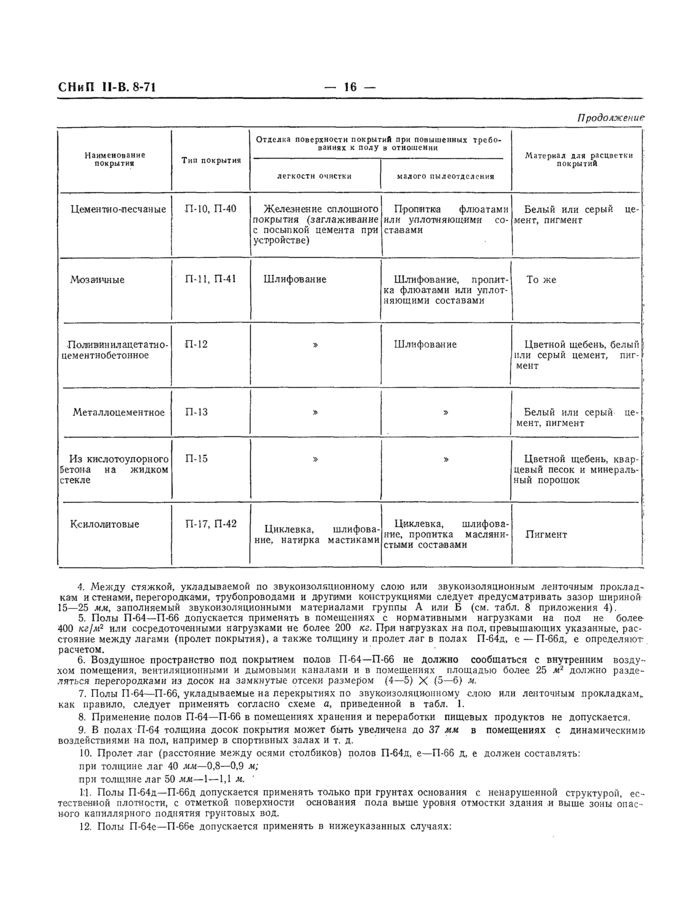 СНиП II-В.8-71 - смотреть