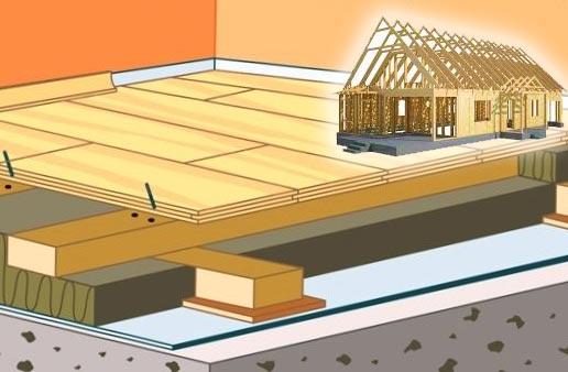 Деервянный дом и схема конструкции пола