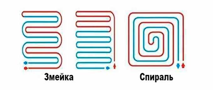 РАсчет труб при укладке теплого пола змейкой или спиралью
