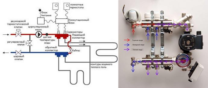 Схемы подключения термостата к теплому полу