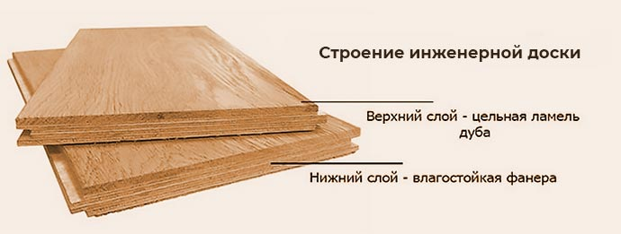 Строение инженерной доски