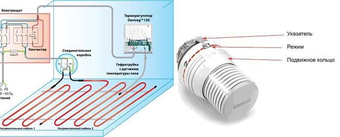 Рабочая схема пеплых полов с терморегулятором
