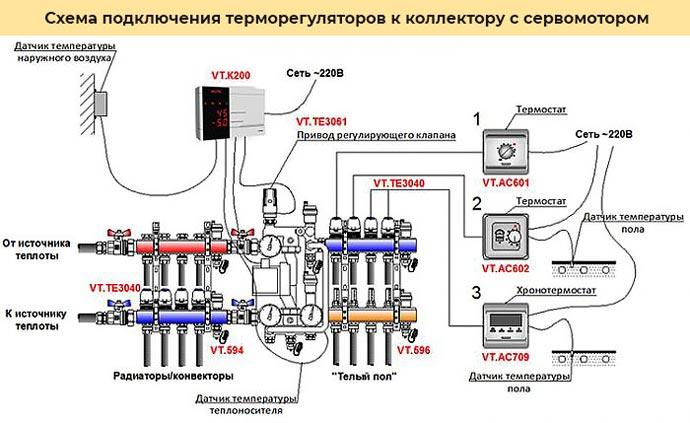 Схема подключения терморегуляторов к коллектору с сервомотором