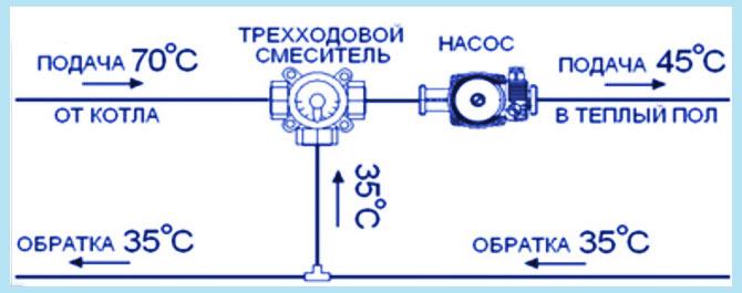 Схема трехходоовго насосно-смесительного узла