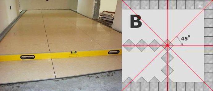 Разметка и укладка керамогранитной плитки