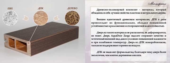 Состав древесно-композитных материалов