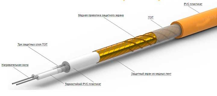 Двухжильный нагревательный кабель