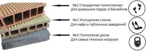 Выбираем доску