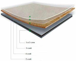Как устроена кварцвиниловая плитка