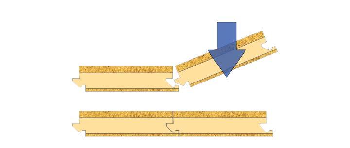 Замковое соединение пробочного покрытия