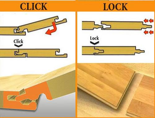 Система Click-Lock