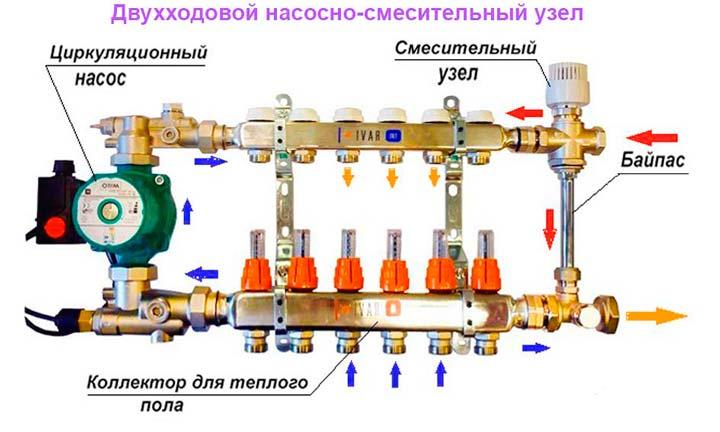 Двухходовый клапан смесительного узла