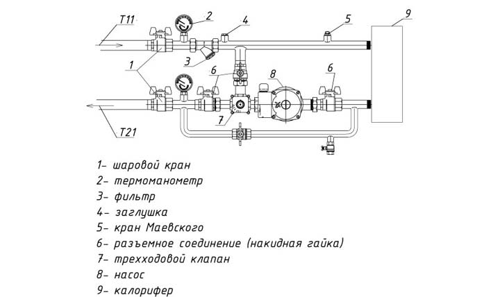 Схема смесительного узла приточной установки