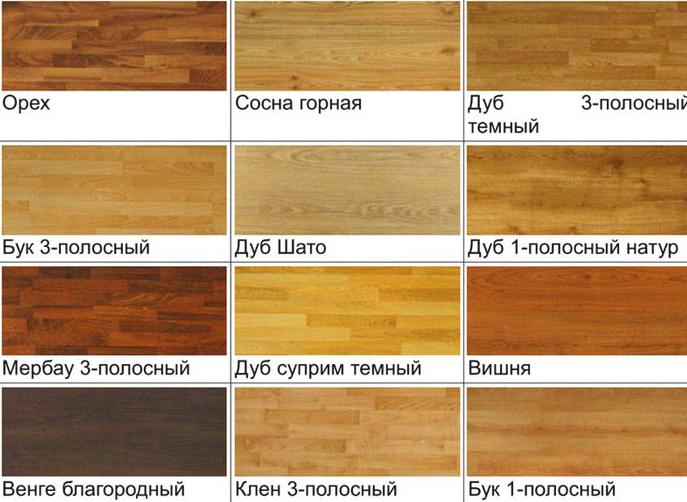 Разновидности ламинатной доски
