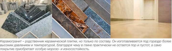 Плитка из керамогранита для кухни