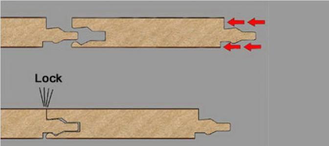 Ламинат с замковой системой типа «Lok»