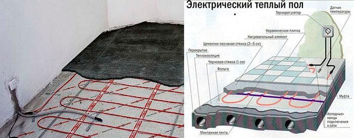 Электрический теплый пол - схема устройства
