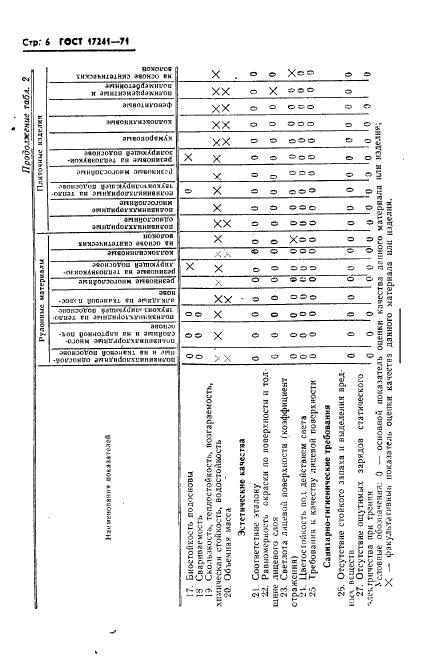 ГОСТ 17241-71 - скачать