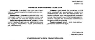 СНиП 2.03.13-88- читать