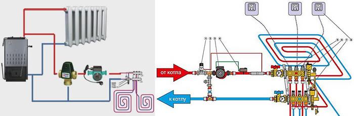 Варианты сборки колелктора теплых полов с терморегулятором и без