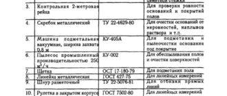 ТР 114-01 - смотреть