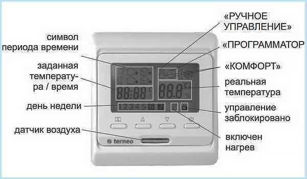 Описание терморегулятора