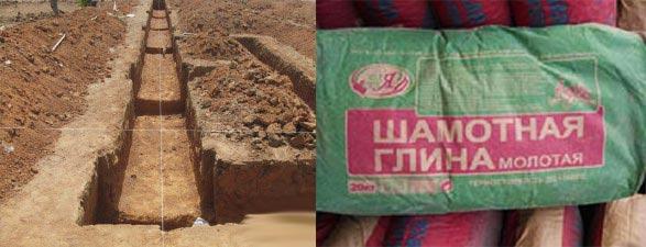Ленточный фундамент и шамотная глина
