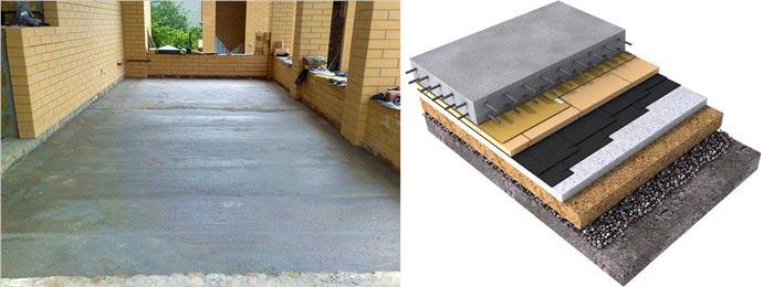 Схема пола бетонного по грунту