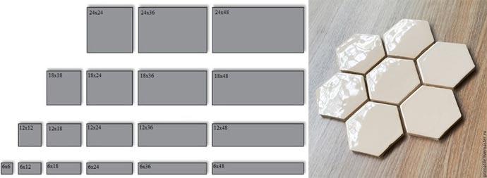 Классификация размеров керамической плитки