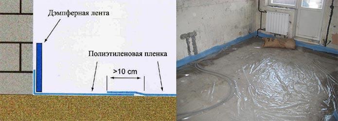 Укладка пленки и ленты под сухую стяжку