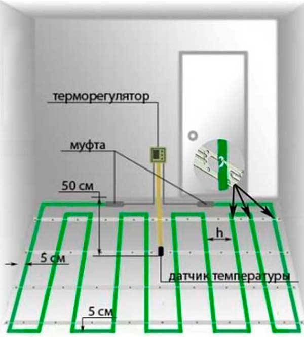 Расчет кабеля для электрических теплых полов
