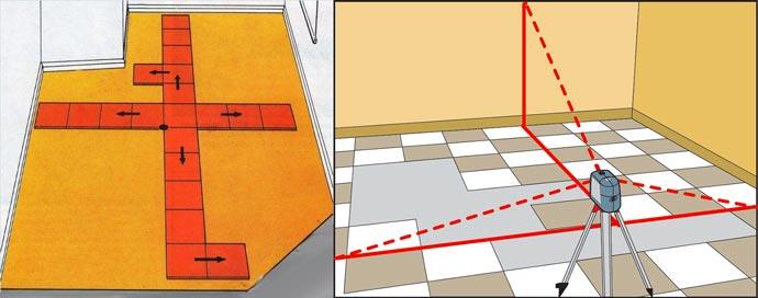 Схемы арзметки для монтажа плитки на пол