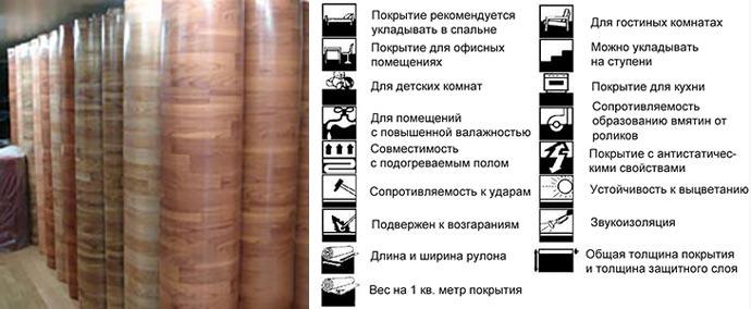 Линолеум и маркировочные обозначения