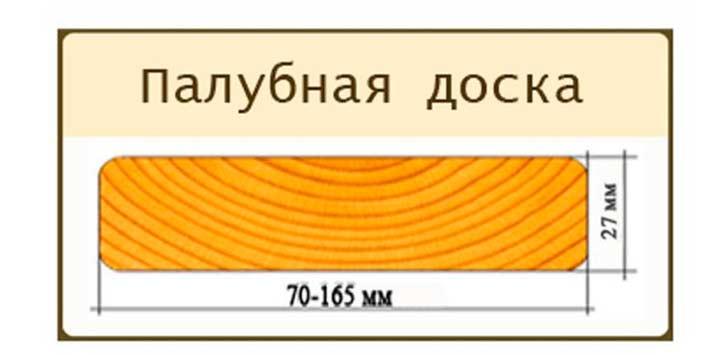 Размеры палубной доски