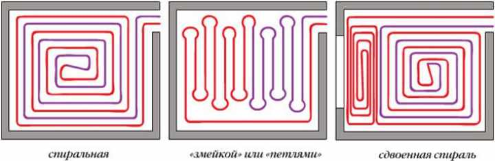 Рисунок укладки теплых полов