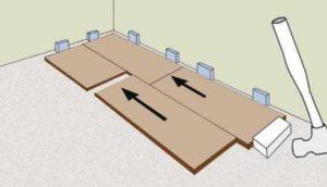 Монтаж ламината с системой лок